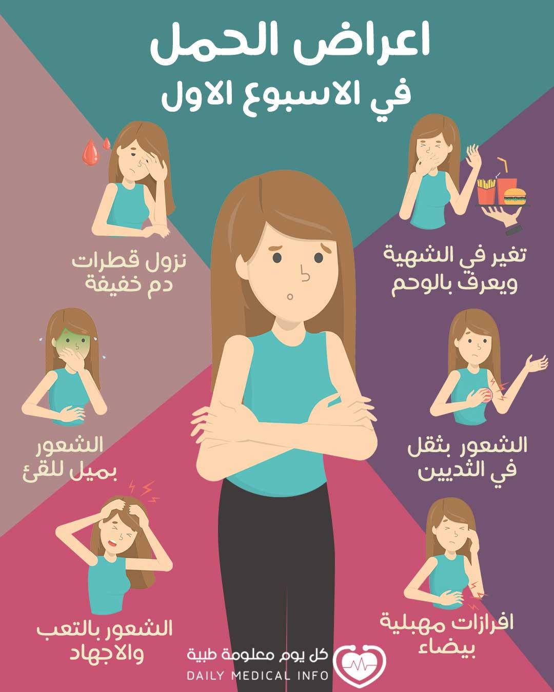 اعراض الحمل في الشهر الاول للبكر