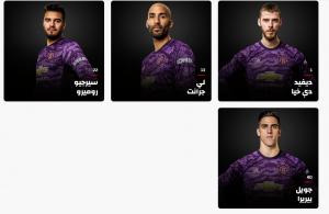صورة اسماء لاعبين مانشستر يونايتد 2021 مع الصور