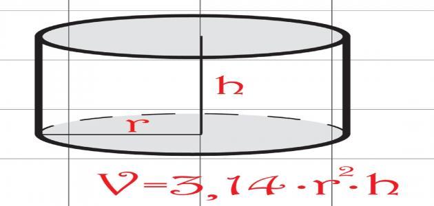 صورة قانون مساحة وحجم الأسطوانة